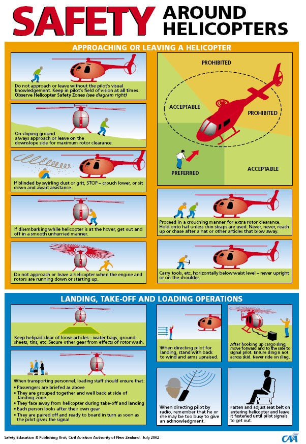 helicopter safety The robinson r44 is a four-seat light helicopter produced by robinson helicopter company since 1992 based on the company's two-seat robinson r22 , the r44 features hydraulically assisted flight controls.